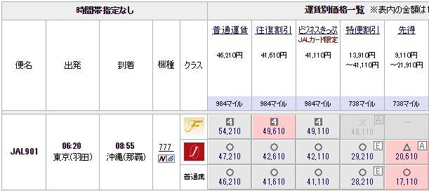 羽田-那覇間の2か月後の運賃一覧(一部)
